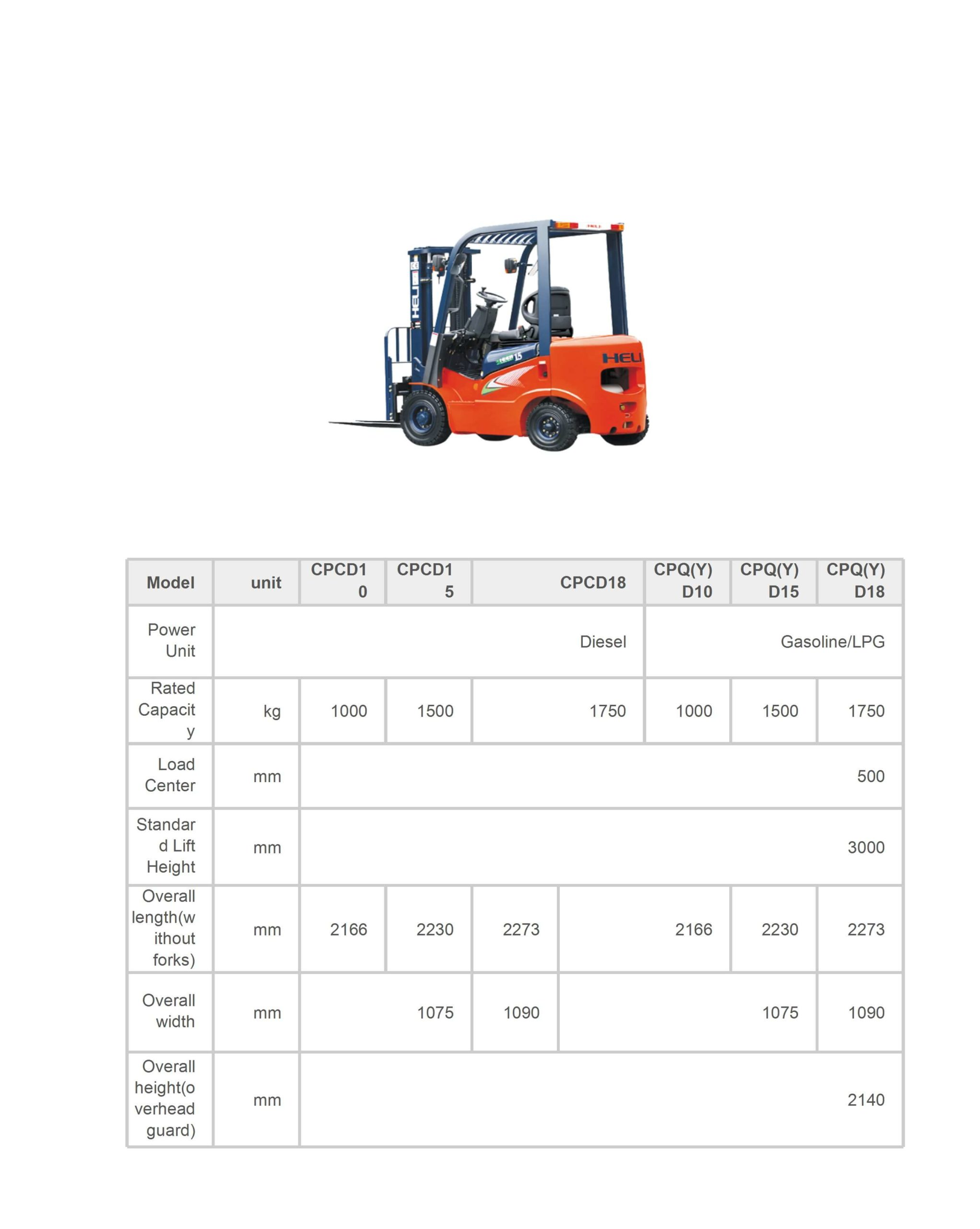 disel 1-1.8 ton-specification