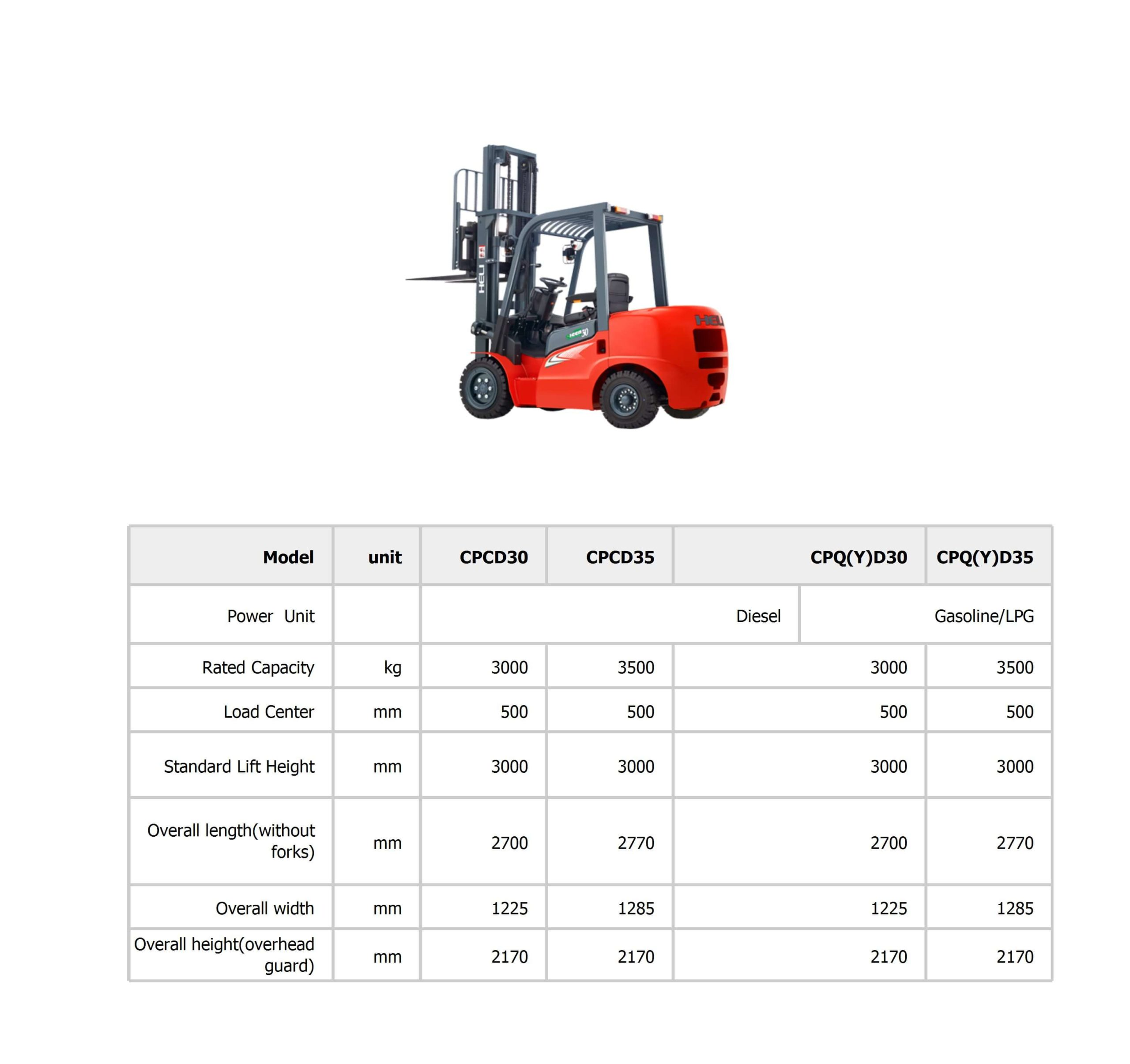 disel 3-3.5 ton-specification