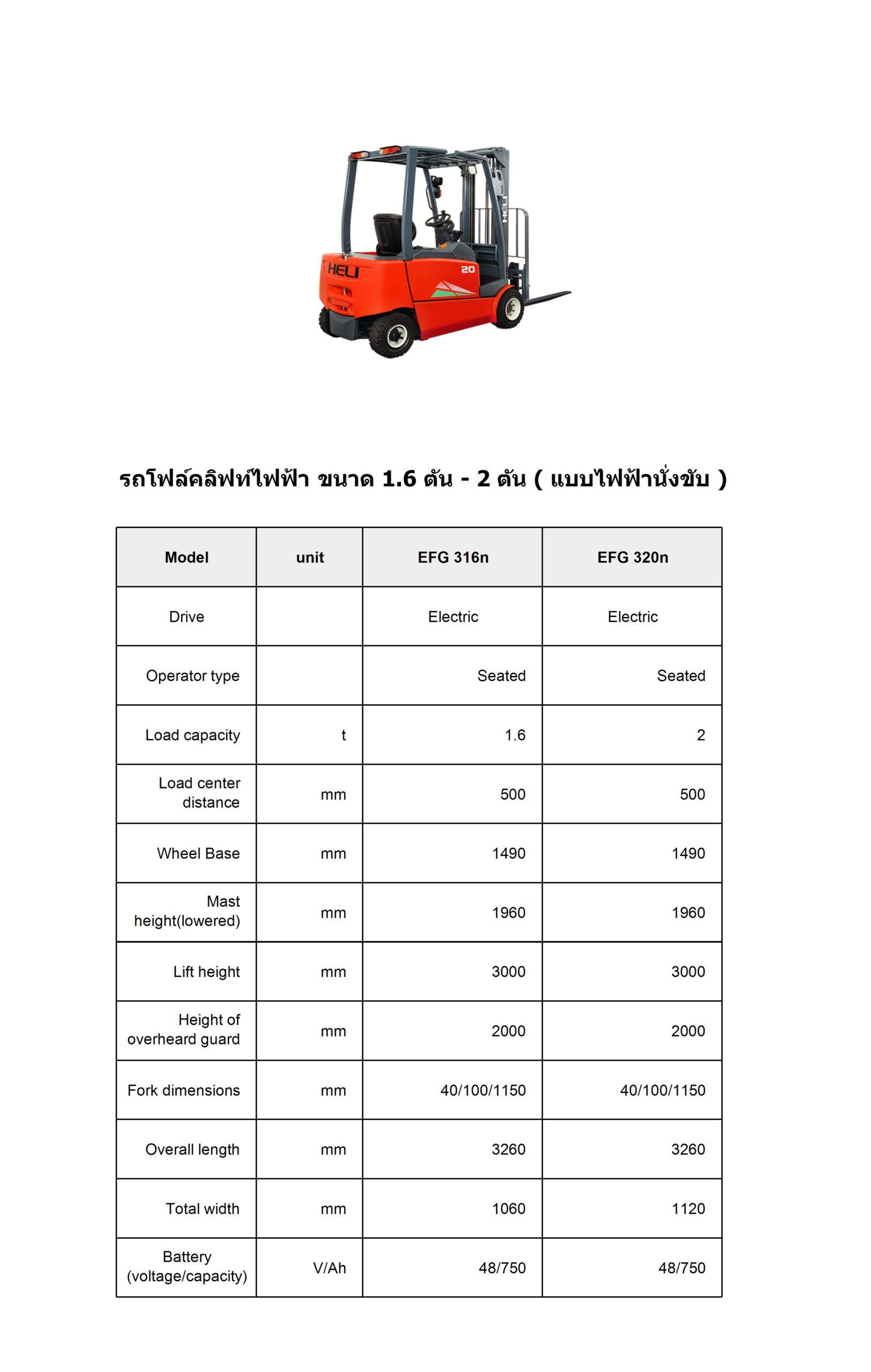 รถโฟล์คลิฟท์ไฟฟ้า-ขนาด-1.6-ตัน-2-ตัน-แบบไฟฟ้า-นั่งขับ