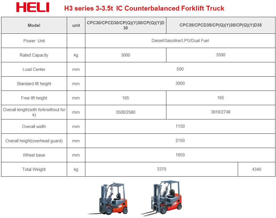 heli forklift-h3-series-3-3.5-t-IC-Counterbalanced-forklift-truck