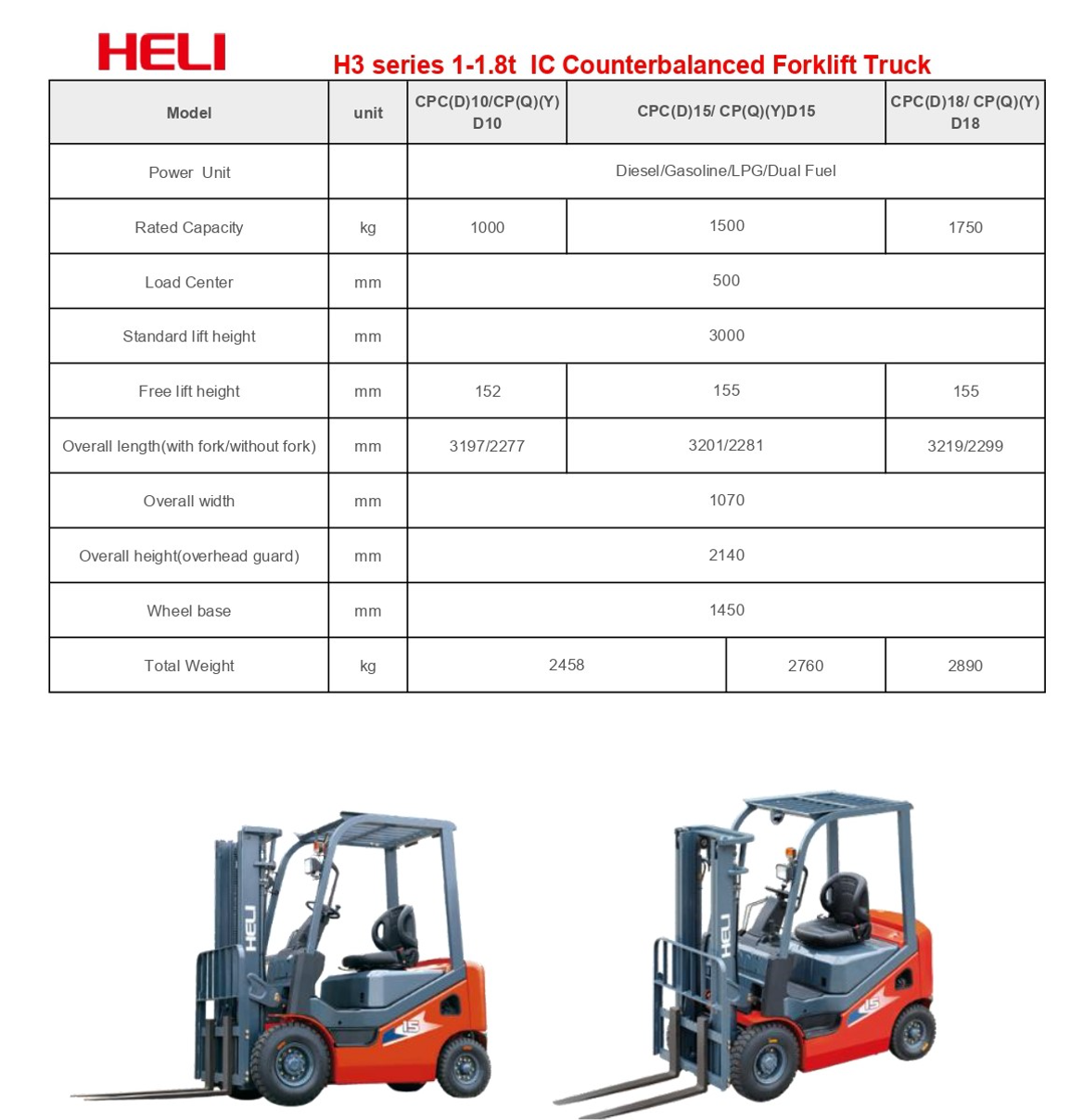 heli-forklift-h3-series-1-1.8-t-IC-counterbalanced-forklift-truck